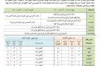 هوای سرد بر زنجان حاکم می شود
